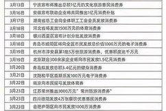 北京消费券也来了!各国都在发钱 为啥我们发券?